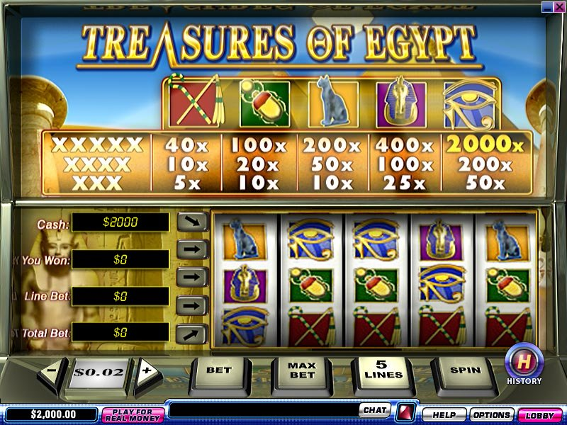 Treasures of Egypt Slots